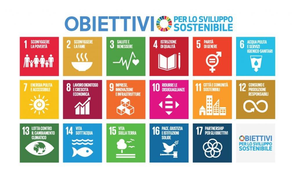 A list Obiettivi di sostenibilità